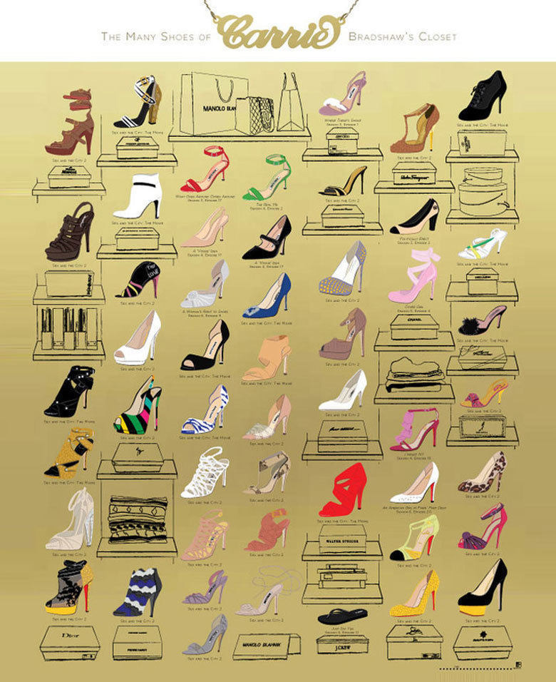 L-infographie-des-chaussures-de-Carrie-Bradshaw_exact780x1040_p
